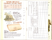 Banana Republic #27 Spring 1986 Desert Hat, Checkbook,